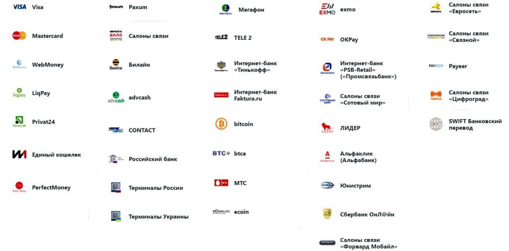 платежные системы: интеркасса